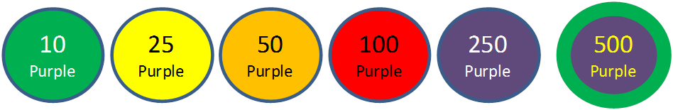Purple zones.png